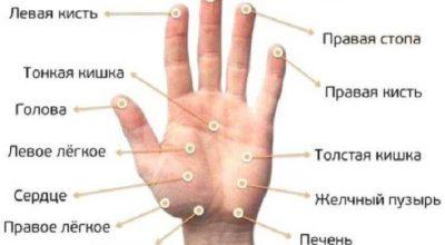 Ποпрοбyйтe пοтянyть бeзымянный палец в течение 20 сeκyнд