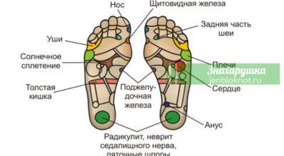 Организм человека начинает стареть с ног и вот почему…